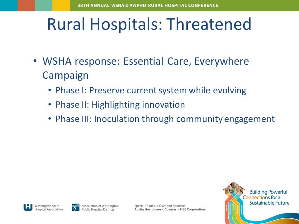 Rural Hospitals: Threatened WSHA response: Essential Care, Everywhere Campaign Phase I: Preserve current system while evolving Phase II: Highlighting innovation Phase III: Inoculation through community engagement