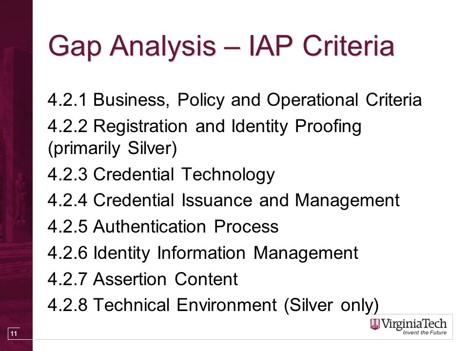 Gap Analysis – IAP Criteria 4.2.1 Business, Policy and Operational Criteria 4.2.2 Registration and Identity Proofing (primarily Silver) 4.2.3 Credential Technology 4.2.4 Credential Issuance and Management 4.2.5 Authentication Process 4.2.6 Identity Information Management 4.2.7 Assertion Content 4.2.8 Technical Environment (Silver only) 11