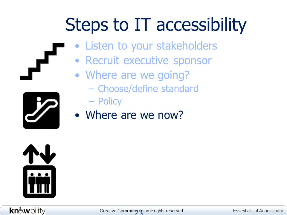Creative Commons – some rights reserved Essentials of Accessibility Steps to IT accessibility Listen to your stakeholders Recruit executive sponsor Where are we going.
