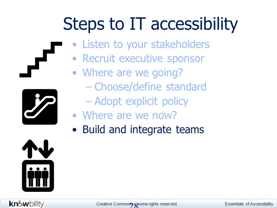 Creative Commons – some rights reserved Essentials of Accessibility Steps to IT accessibility Listen to your stakeholders Recruit executive sponsor Wh