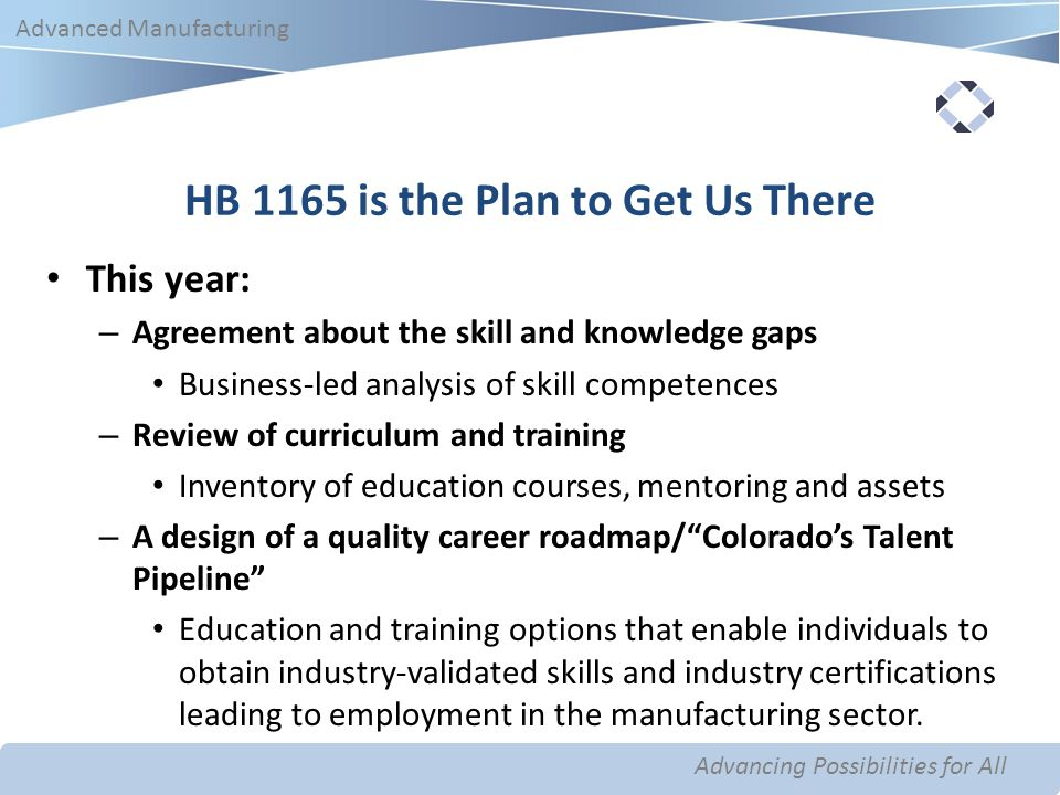 Advancing Possibilities for All Advanced Manufacturing Advancing Possibilities for All Advanced Manufacturing HB 1165 is the Plan to Get Us There This year: – Agreement about the skill and knowledge gaps Business-led analysis of skill competences – Review of curriculum and training Inventory of education courses, mentoring and assets – A design of a quality career roadmap/ Colorado's Talent Pipeline Education and training options that enable individuals to obtain industry-validated skills and industry certifications leading to employment in the manufacturing sector.