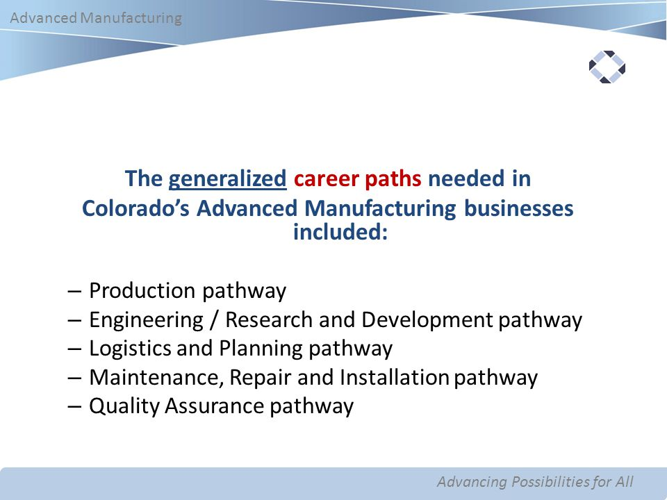 Advancing Possibilities for All Advanced Manufacturing Advancing Possibilities for All Advanced Manufacturing The generalized career paths needed in Colorado's Advanced Manufacturing businesses included: – Production pathway – Engineering / Research and Development pathway – Logistics and Planning pathway – Maintenance, Repair and Installation pathway – Quality Assurance pathway