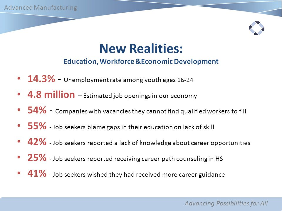 Advancing Possibilities for All Advanced Manufacturing Advancing Possibilities for All Advanced Manufacturing New Realities: Education, Workforce & Economic Development In public education, one size does not fit all.
