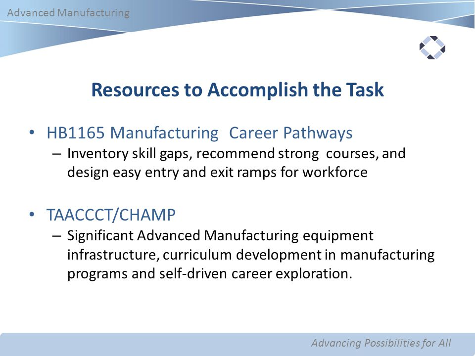 Advancing Possibilities for All Advanced Manufacturing Advancing Possibilities for All Advanced Manufacturing Resources to Accomplish the Task HB1165 Manufacturing Career Pathways – Inventory skill gaps, recommend strong courses, and design easy entry and exit ramps for workforce TAACCCT/CHAMP – Significant Advanced Manufacturing equipment infrastructure, curriculum development in manufacturing programs and self-driven career exploration.