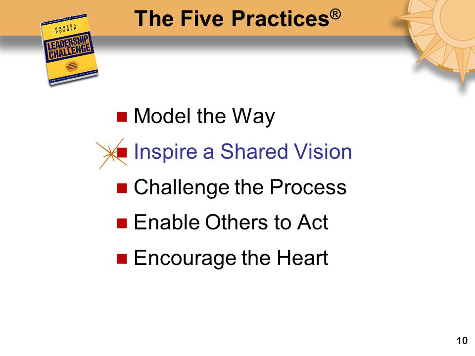 The Five Practices ® Model the Way Inspire a Shared Vision Challenge the Process Enable Others to Act Encourage the Heart 10