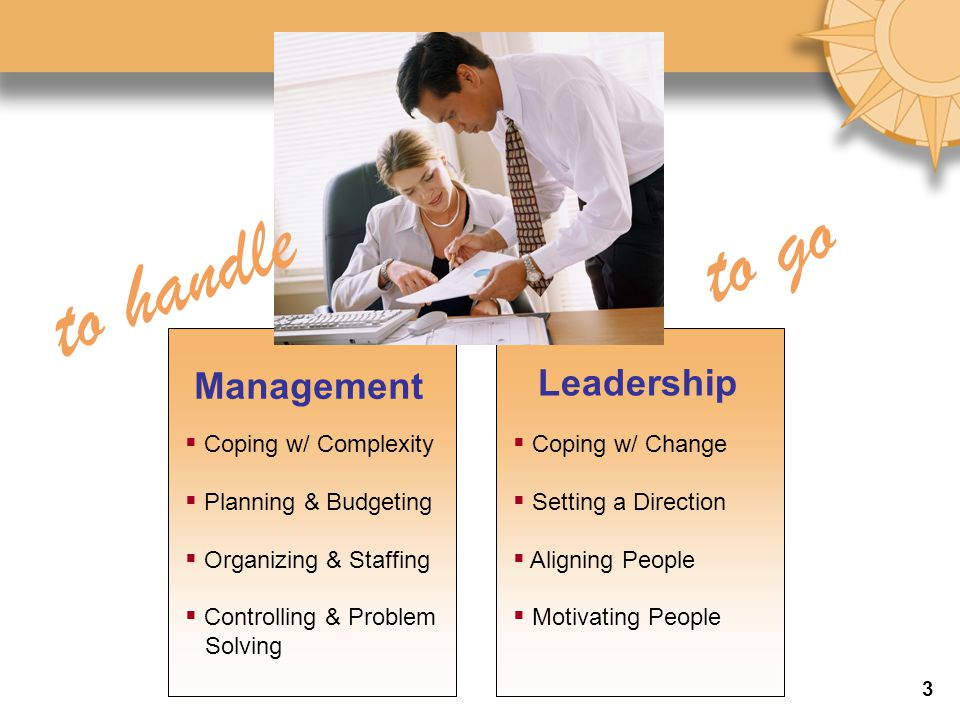 Management Leadership  Coping w/ Complexity  Planning & Budgeting  Organizing & Staffing  Controlling & Problem Solving  Coping w/ Change  Setting a Direction  Aligning People  Motivating People to handle to go 3