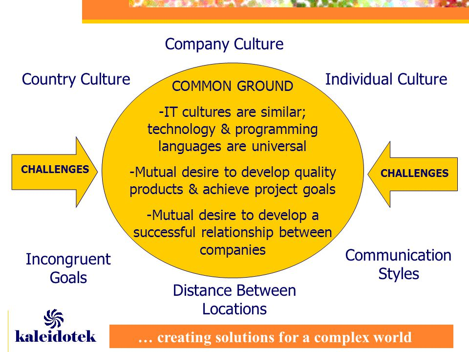 … creating solutions for a complex world kaleidotek COMMON GROUND -IT cultures are similar; technology & programming languages are universal -Mutual desire to develop quality products & achieve project goals -Mutual desire to develop a successful relationship between companies Country Culture Company Culture Individual Culture Communication Styles Distance Between Locations Incongruent Goals CHALLENGES