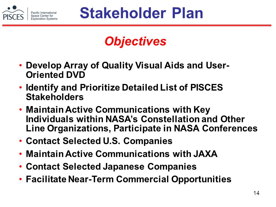 14 Stakeholder Plan Develop Array of Quality Visual Aids and User- Oriented DVD Identify and Prioritize Detailed List of PISCES Stakeholders Maintain Active Communications with Key Individuals within NASA's Constellation and Other Line Organizations, Participate in NASA Conferences Contact Selected U.S.