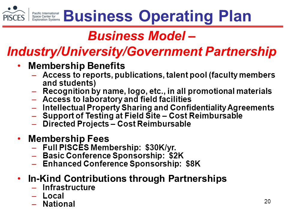 20 Business Model – Industry/University/Government Partnership Membership Benefits –Access to reports, publications, talent pool (faculty members and