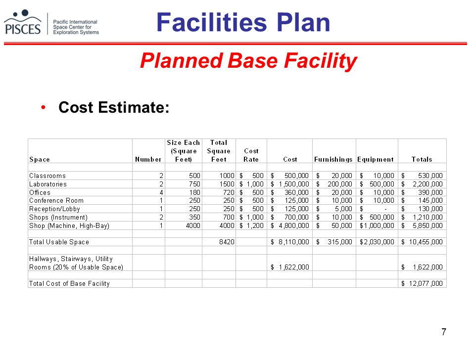 7 Facilities Plan Planned Base Facility Cost Estimate: