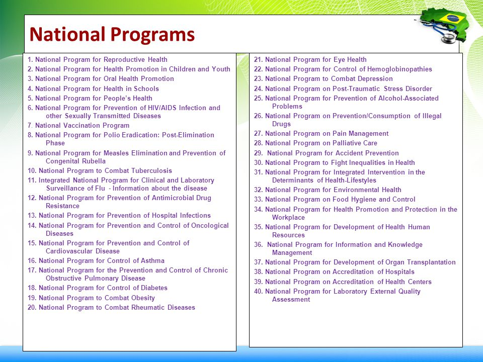 National Programs 1. National Program for Reproductive Health 2.