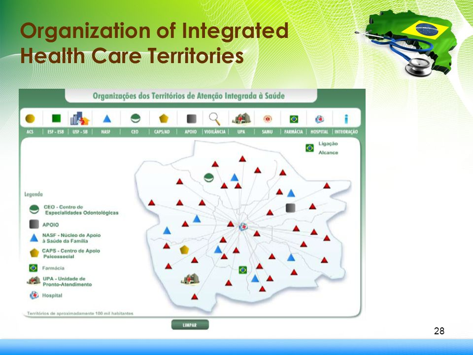 28 Organization of Integrated Health Care Territories