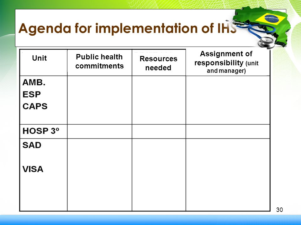 Agenda for implementation of IHS 30 Unit Public health commitments Resources needed Assignment of responsibility (unit and manager)