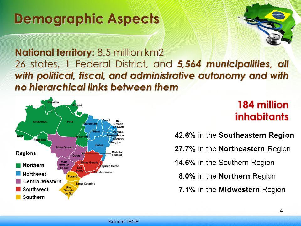 5 Macroregions Great diversity 1.Economic 2.Social 3.Cultural 4.Epidemiological AMAZON REGION CENTRAL/ SOUTHERN REGION NORTHEAST REGION