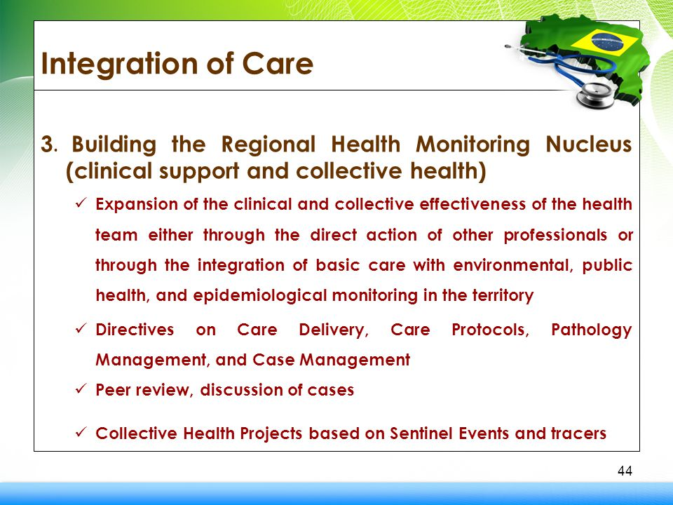 Integration of Care 3.