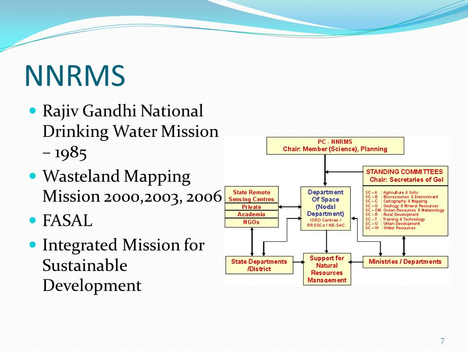 NNRMS Rajiv Gandhi National Drinking Water Mission – 1985 Wasteland Mapping Mission 2000,2003, 2006 FASAL Integrated Mission for Sustainable Development 7