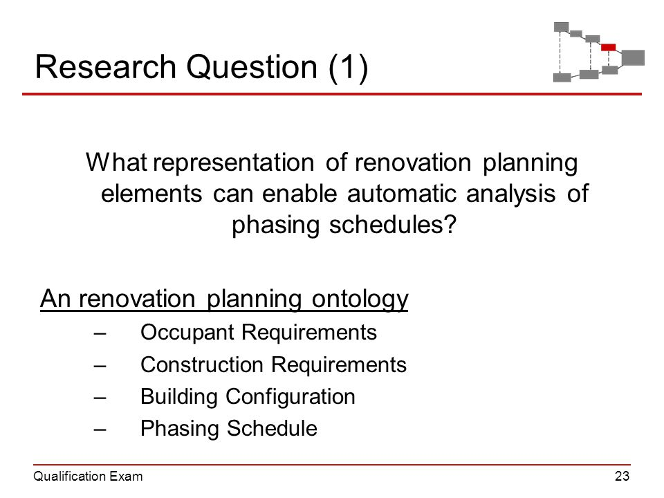 Qualification Exam23 Research Question (1) What representation of renovation planning elements can enable automatic analysis of phasing schedules? An