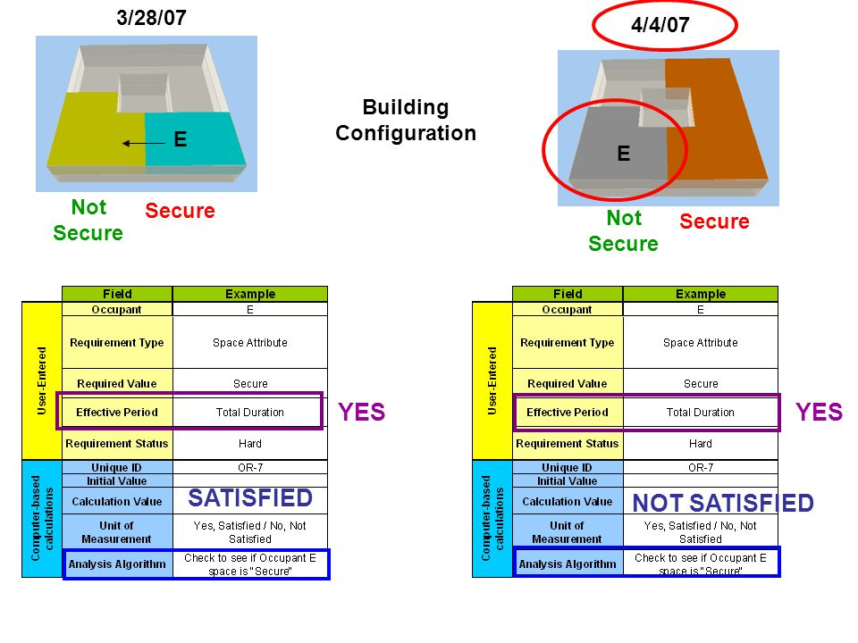 3/28/07 4/4/07 YES E Secure Not Secure Not Secure E Building Configuration SATISFIED YES NOT SATISFIED