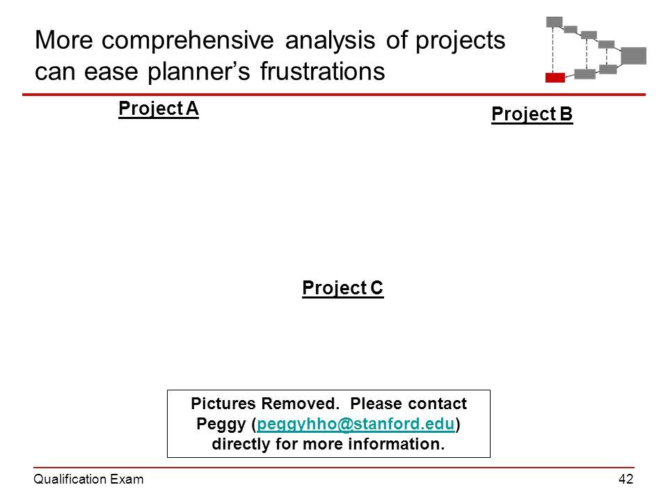 Qualification Exam42 Project A Project B Project C More comprehensive analysis of projects can ease planner's frustrations Pictures Removed.