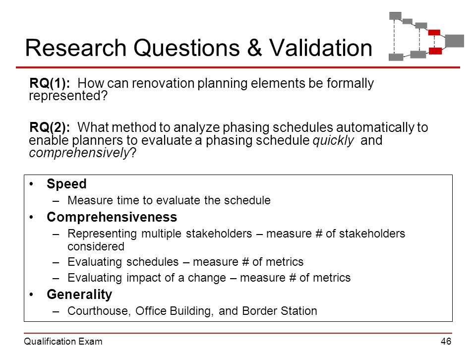 Qualification Exam46 Research Questions & Validation RQ(1): How can renovation planning elements be formally represented.