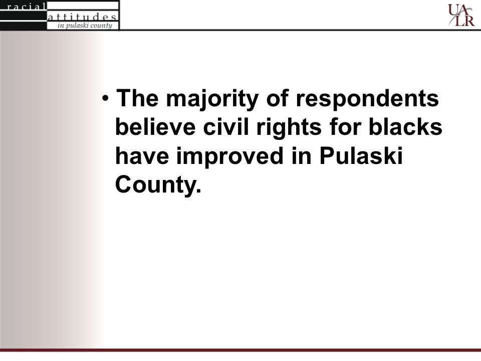 The majority of respondents believe civil rights for blacks have improved in Pulaski County.