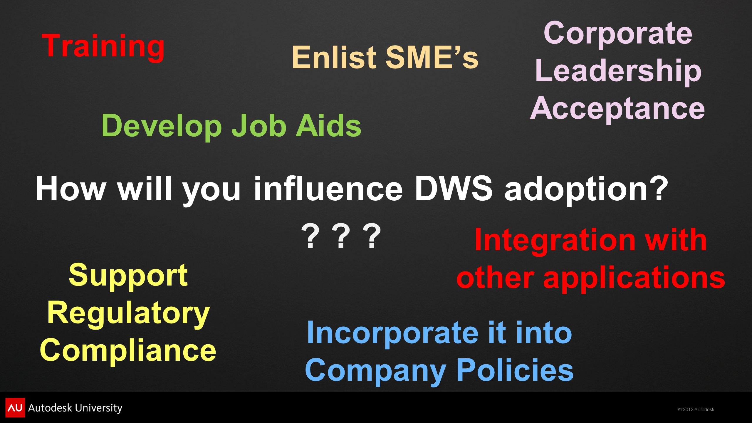 © 2012 Autodesk How will you influence DWS adoption? Training Corporate Leadership Acceptance Develop Job Aids Incorporate it into Company Policies ?