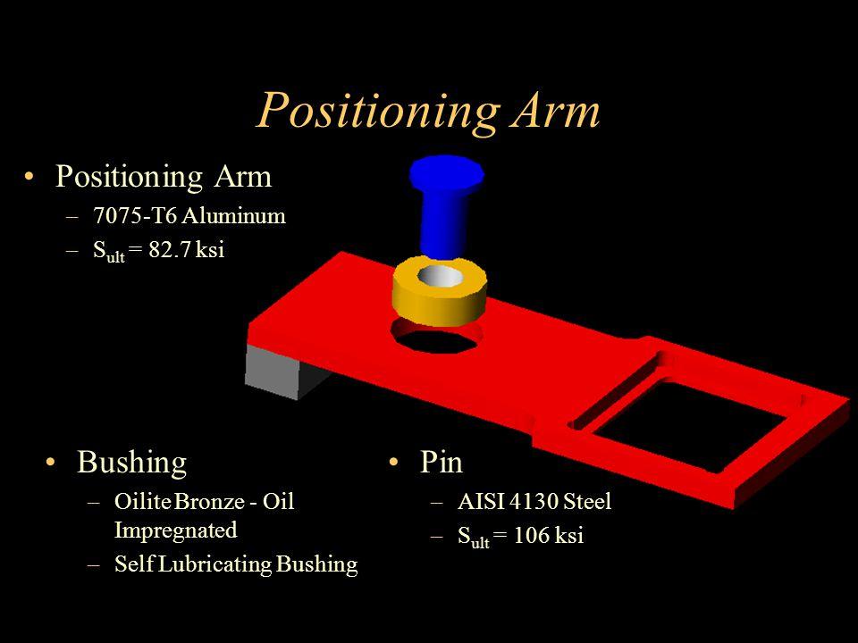 Positioning Arm –7075-T6 Aluminum –S ult = 82.7 ksi Pin –AISI 4130 Steel –S ult = 106 ksi Bushing –Oilite Bronze - Oil Impregnated –Self Lubricating Bushing
