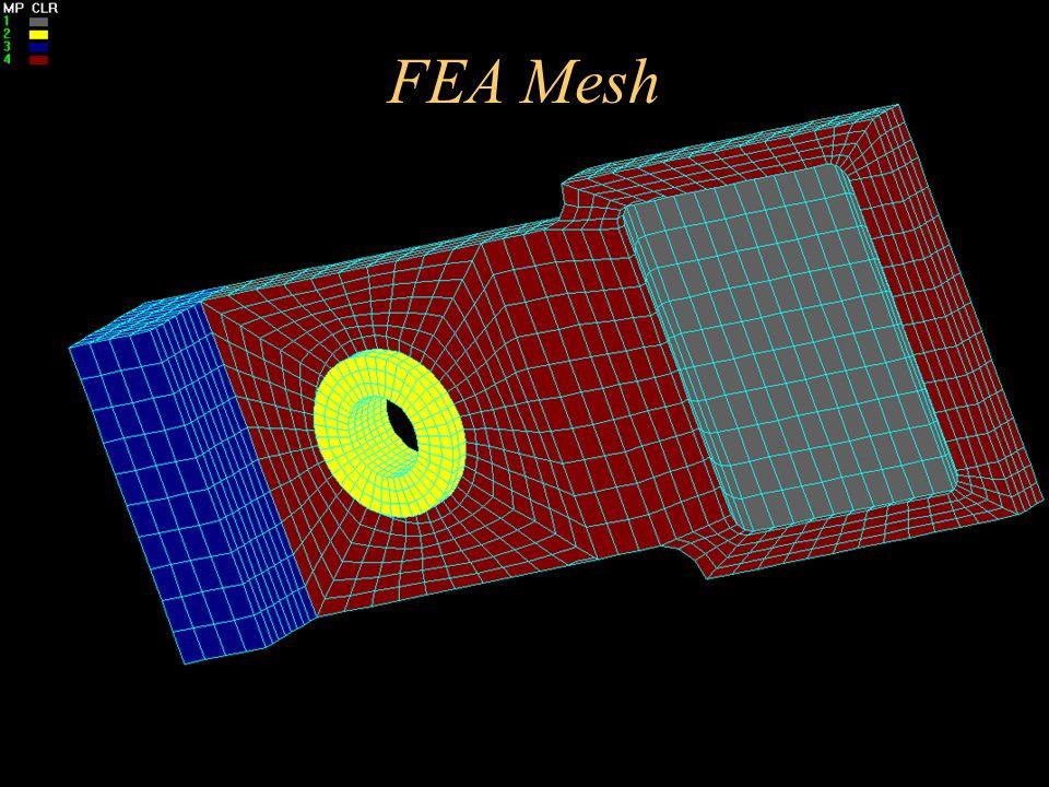 FEA Mesh