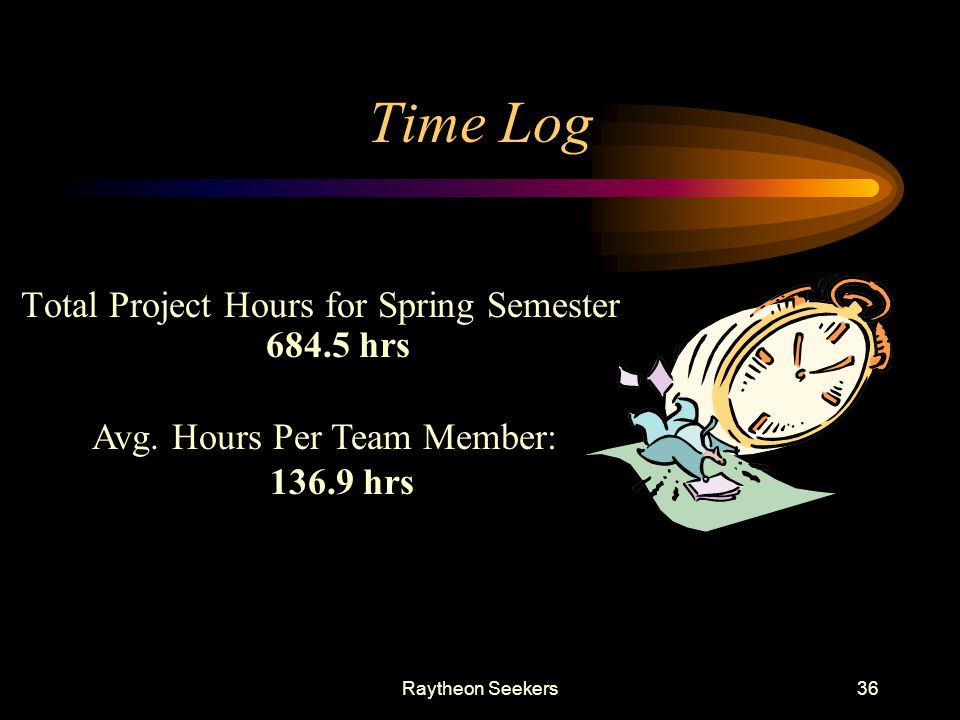 Raytheon Seekers36 Time Log Total Project Hours for Spring Semester 684.5 hrs Avg. Hours Per Team Member: 136.9 hrs