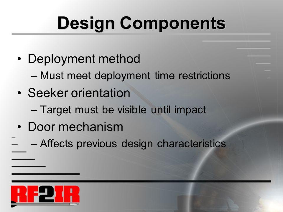 Design Components Deployment method –Must meet deployment time restrictions Seeker orientation –Target must be visible until impact Door mechanism –Affects previous design characteristics