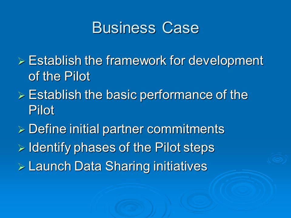 Business Case  Establish the framework for development of the Pilot  Establish the basic performance of the Pilot  Define initial partner commitments  Identify phases of the Pilot steps  Launch Data Sharing initiatives
