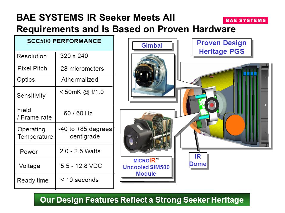 BAE SYSTEMS IR Seeker Meets All Requirements and Is Based on Proven Hardware IR Dome IR Dome Gimbal ™ MICRO IR ™ Uncooled SIM500 Module Proven Design