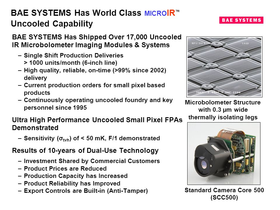 ™ BAE SYSTEMS Has World Class MICRO IR ™ Uncooled Capability BAE SYSTEMS Has Shipped Over 17,000 Uncooled IR Microbolometer Imaging Modules & Systems