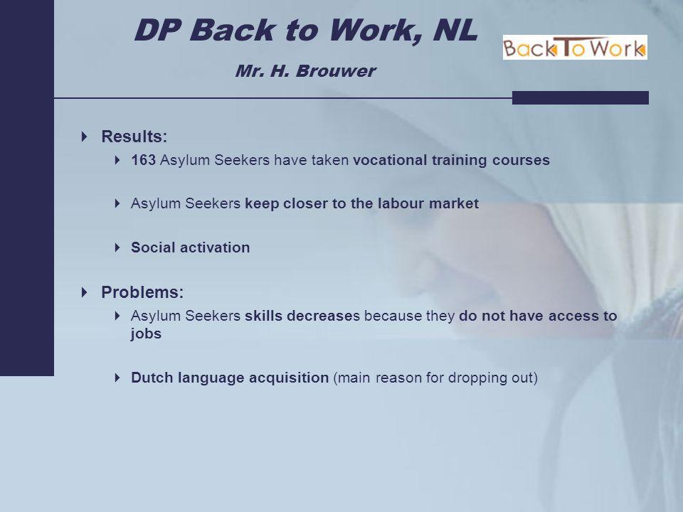 DP HIT, Netherlands Mr.F.