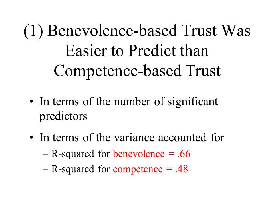 (1) Benevolence-based Trust Was Easier to Predict than Competence-based Trust In terms of the number of significant predictors In terms of the variance accounted for –R-squared for benevolence =.66 –R-squared for competence =.48