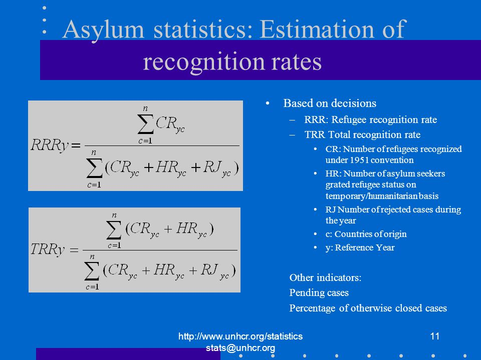 http://www.unhcr.org/statistics stats@unhcr.org 11 Asylum statistics: Estimation of recognition rates Based on decisions –RRR: Refugee recognition rate –TRR Total recognition rate CR: Number of refugees recognized under 1951 convention HR: Number of asylum seekers grated refugee status on temporary/humanitarian basis RJ Number of rejected cases during the year c: Countries of origin y: Reference Year Other indicators: Pending cases Percentage of otherwise closed cases