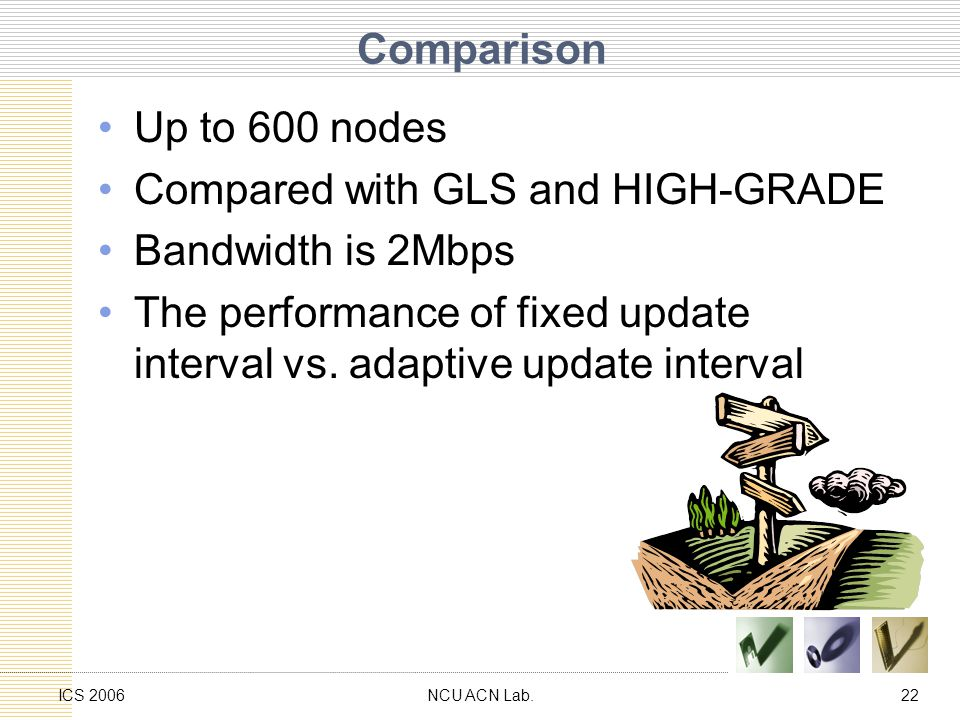 NCU ACN Lab.22ICS 2006 Comparison Up to 600 nodes Compared with GLS and HIGH-GRADE Bandwidth is 2Mbps The performance of fixed update interval vs.