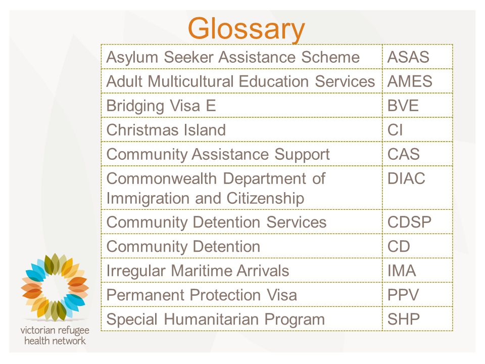 Glossary Asylum Seeker Assistance SchemeASAS Adult Multicultural Education ServicesAMES Bridging Visa EBVE Christmas IslandCI Community Assistance SupportCAS Commonwealth Department of Immigration and Citizenship DIAC Community Detention ServicesCDSP Community DetentionCD Irregular Maritime ArrivalsIMA Permanent Protection VisaPPV Special Humanitarian ProgramSHP