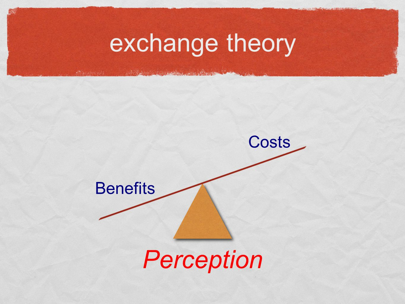 exchange theory Benefits Costs Perception