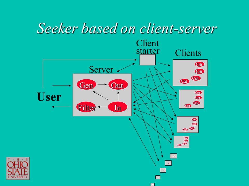 Seeker based on client-server User Server Filter Gen In Out Client starter Clients Crit Crit Crit Crit Crit Crit Crit Crit Crit Crit Crit Crit Crit Crit Crit Crit Crit Crit Crit Crit Crit