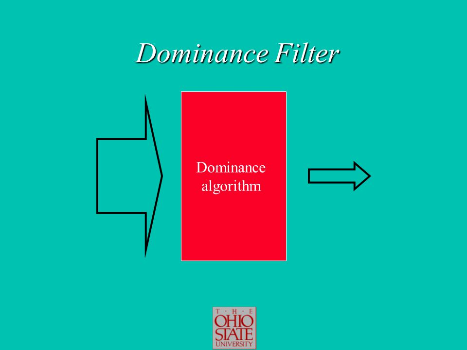 Dominance Filter Dominance algorithm