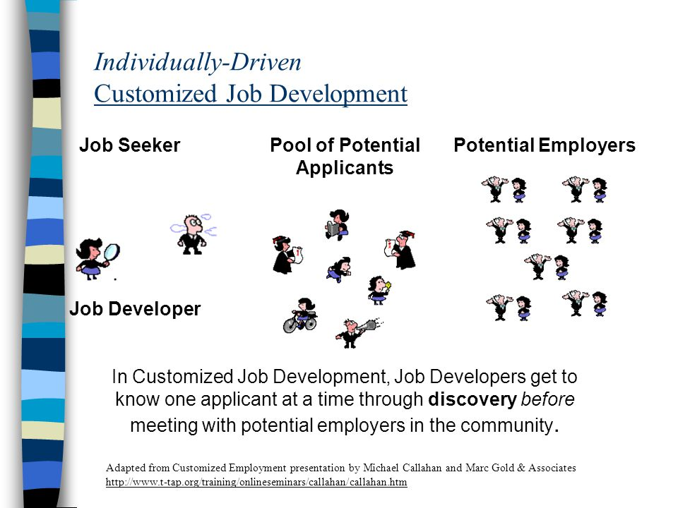Individually-Driven Customized Job Development Job Seeker Job Developer Pool of Potential Applicants Potential Employers In Customized Job Development, Job Developers get to know one applicant at a time through discovery before meeting with potential employers in the community.