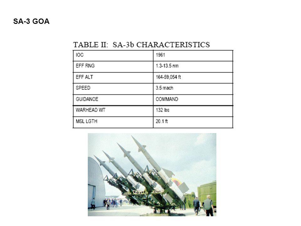 SA-3 GOA
