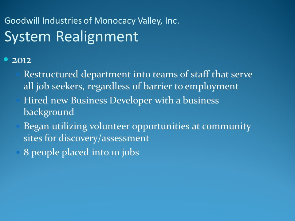 Goodwill Industries of Monocacy Valley, Inc.