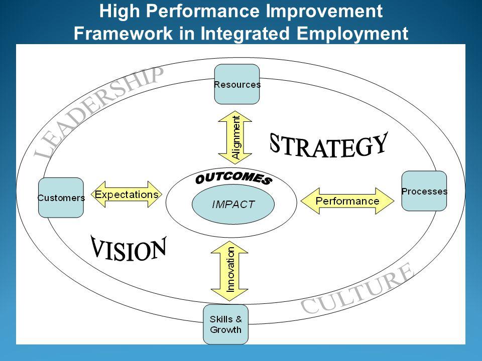 High Performance Improvement Framework in Integrated Employment