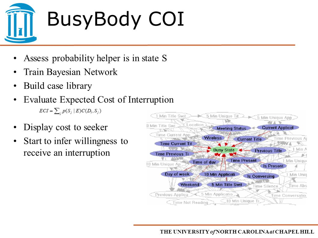 THE UNIVERSITY of NORTH CAROLINA at CHAPEL HILL BusyBody COI Assess probability helper is in state S Train Bayesian Network Build case library Evaluate Expected Cost of Interruption Display cost to seeker Start to infer willingness to receive an interruption