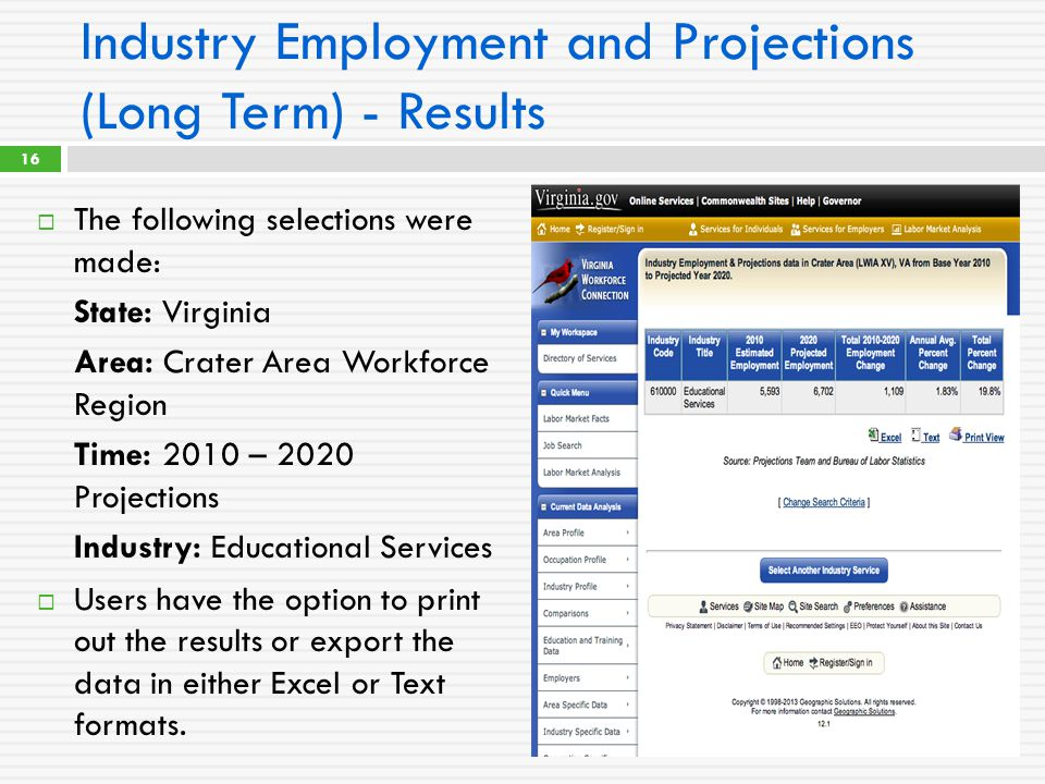 Industry Employment and Projections (Long Term) - Results  The following selections were made: State: Virginia Area: Crater Area Workforce Region Tim