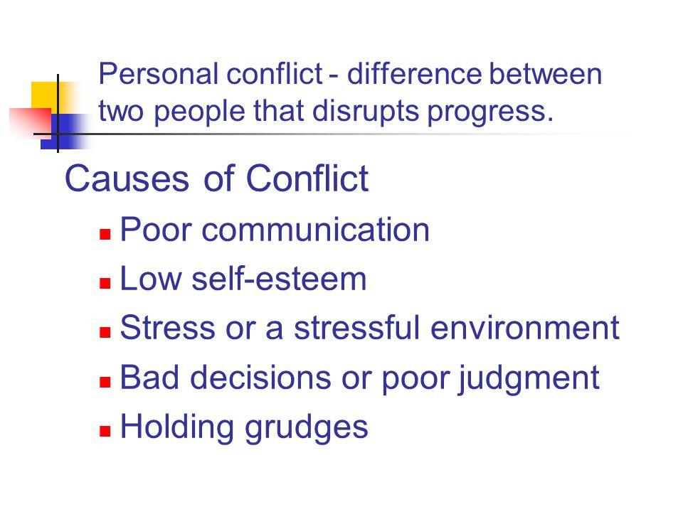 Three styles of leadership.