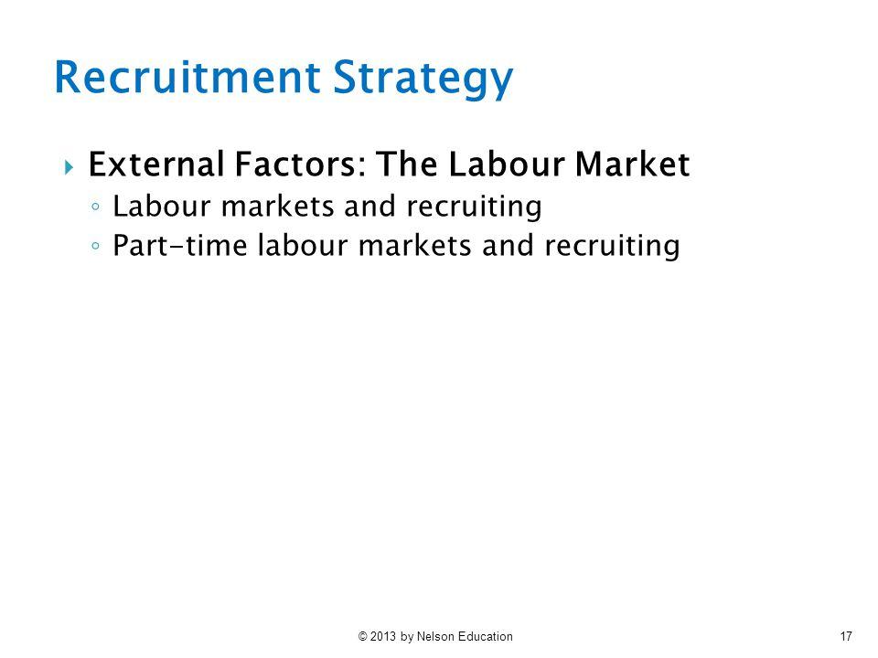 © 2013 by Nelson Education17  External Factors: The Labour Market ◦ Labour markets and recruiting ◦ Part-time labour markets and recruiting Recruitme