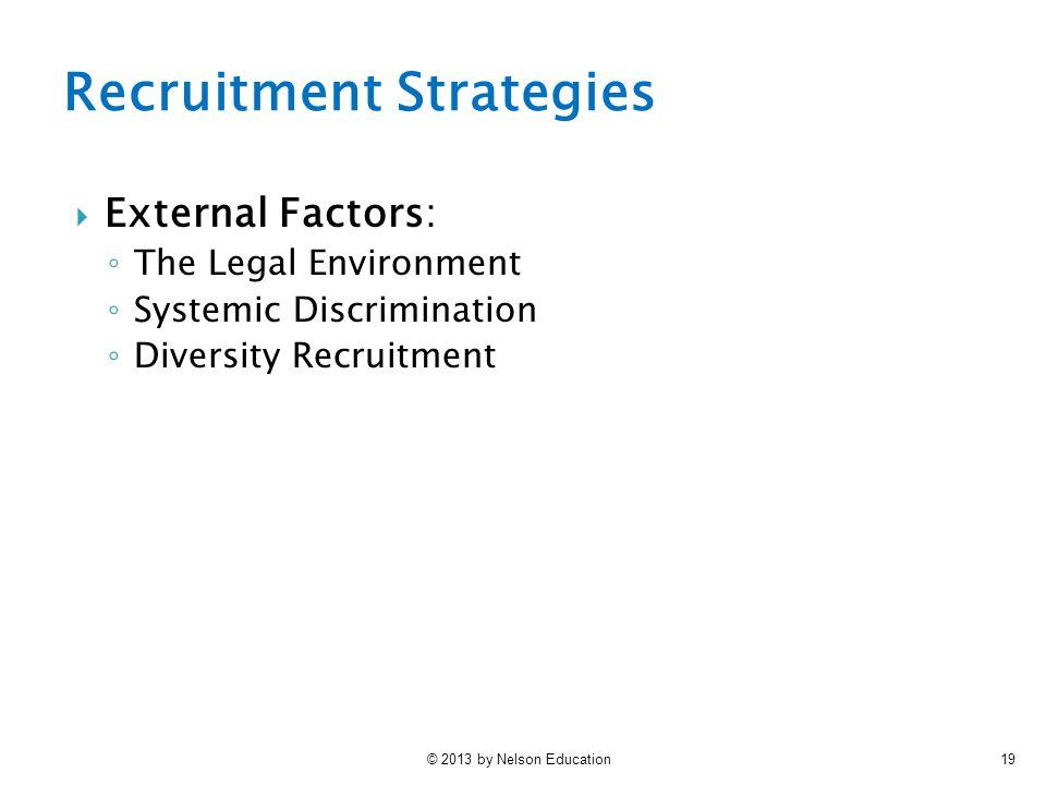 © 2013 by Nelson Education19  External Factors: ◦ The Legal Environment ◦ Systemic Discrimination ◦ Diversity Recruitment Recruitment Strategies